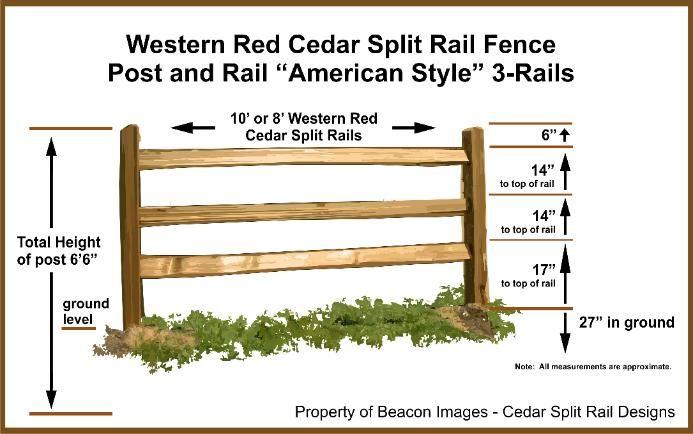 Western Red Cedar Split Rail Fence 3 Rail Installation