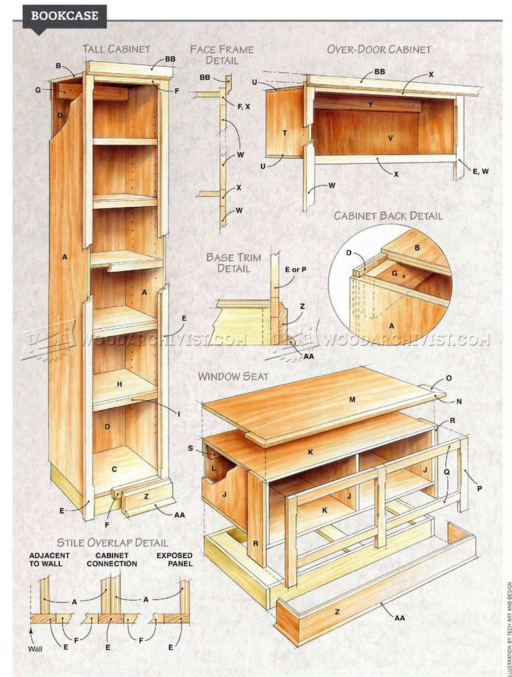 Built in bookcase plans furniture plans bois for Stacking bookcase plans