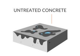 Didn't treat your concrete? Don't worry, our lips our sealed...but your concrete isn't! #GarageFlooring