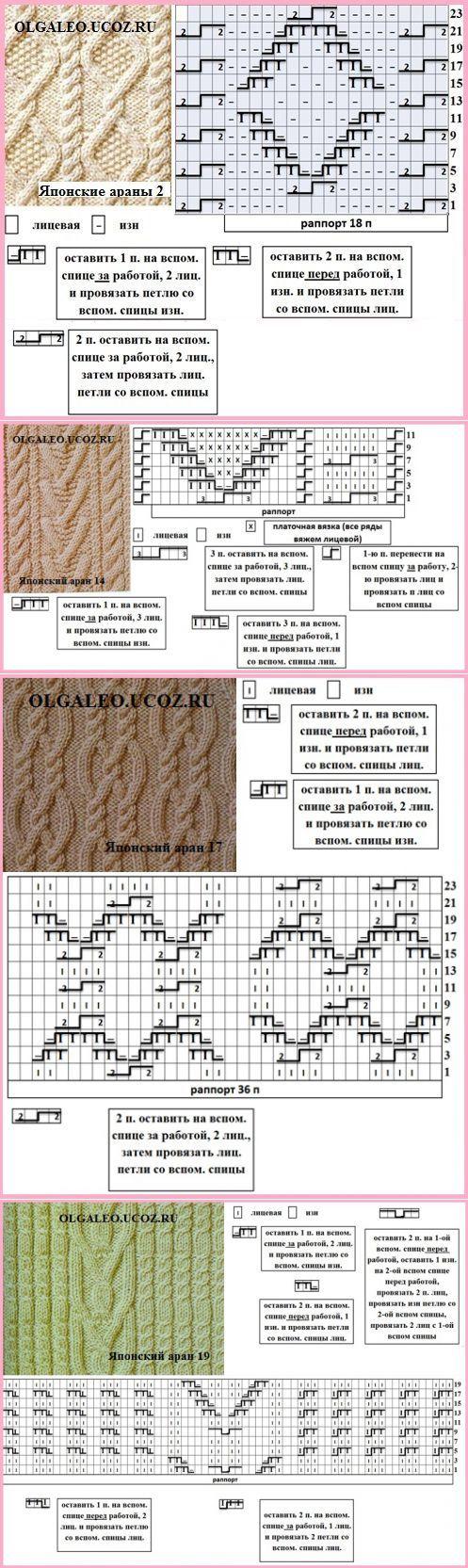 Вязание спицами узоры и схемы.