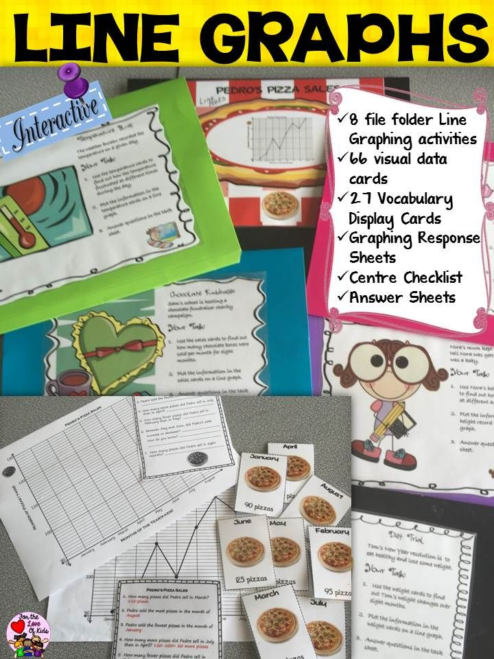 This Line Graphs 62 page booklet contains highly visual interactive activities to collate, record and interpret data in line graphs. Task sheets require students to interpret created graphs and target a variety of questions related to addition, subtraction and finding the mean of numbers. http://designedbyteachers.com.au/marketplace/line-graphs/