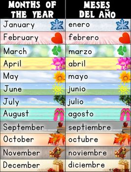 Bilingual Spanish/English poster of the months of the year in English. Perfect for any early bilingual, language-learning, or ELL/emergent bilingual classroom! Spanish and English versions also available.