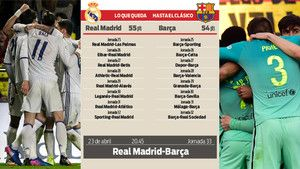 Calendario de Real Madrid y FC Barcelona antes del clásico http://www.sport.es/es/noticias/barca/calendario-madrid-barcelona-antes-clasico-5863195?utm_source=rss-noticias&utm_medium=feed&utm_campaign=barca