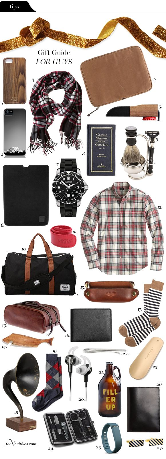 The Vault Files: Tips File: Holiday Gift Guide - For the Guys