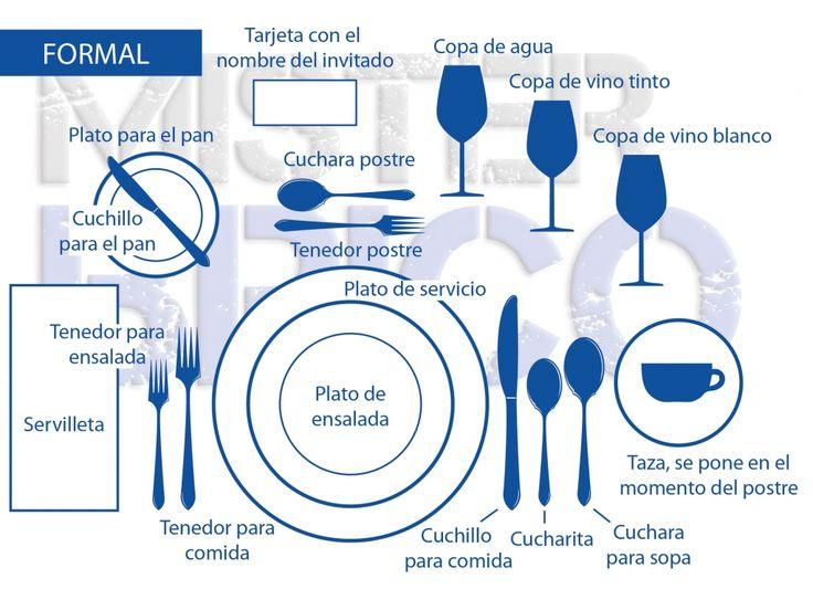 Pon tu mesa bien bonita estas navidades protocolo de mesa for Como poner una mesa bonita