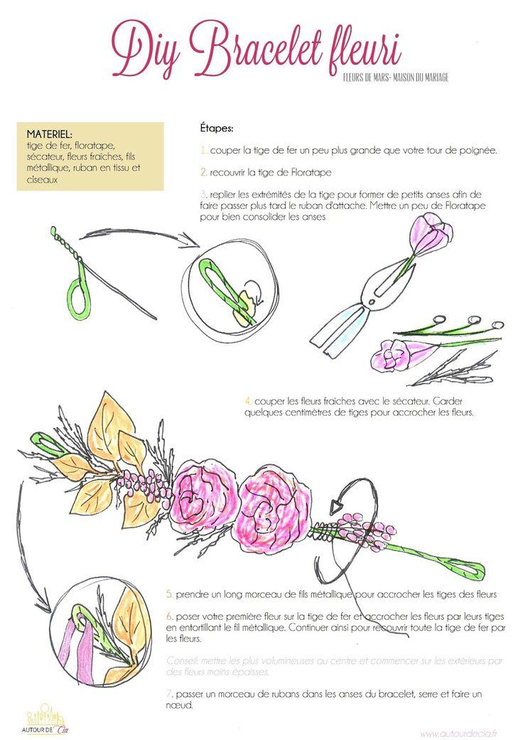 Autour de Cia - Blog Beauté & Lifestyle Bordeaux: DIY Bracelet feuri avec Fleurs de Mars au Salon du Mariage de Bordeaux