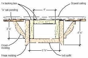 Coffer Ceiling Diagram Home Ideas Pinterest Ceilings