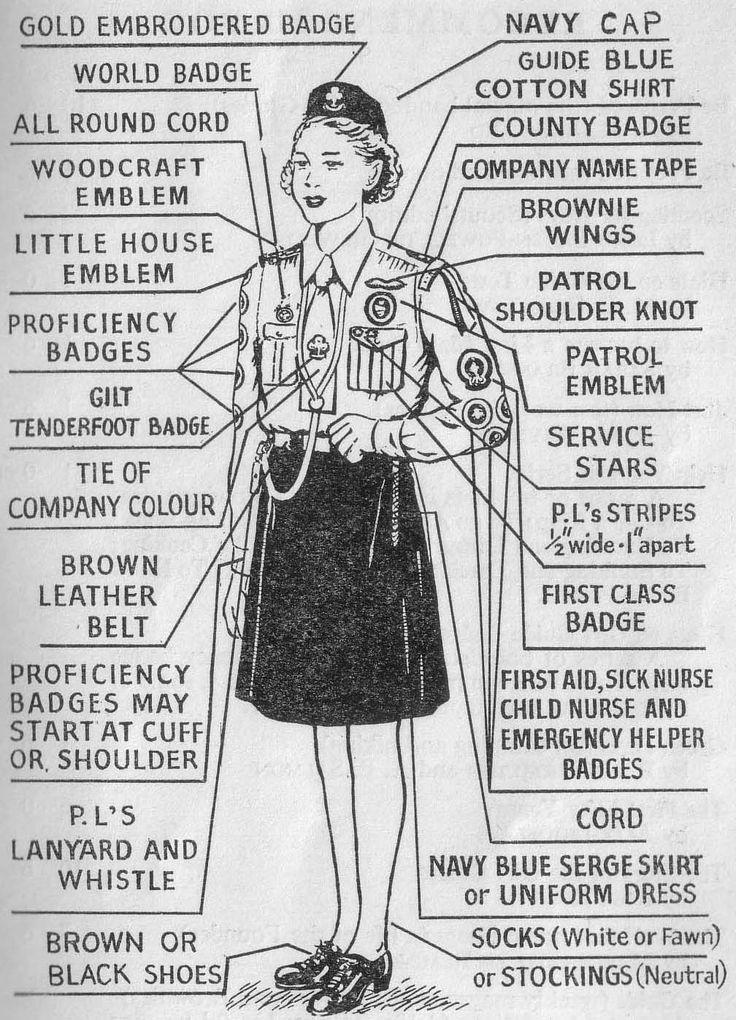 Blank Badge Scout & Guide ( Pack of Ten ) - karunabadges.com