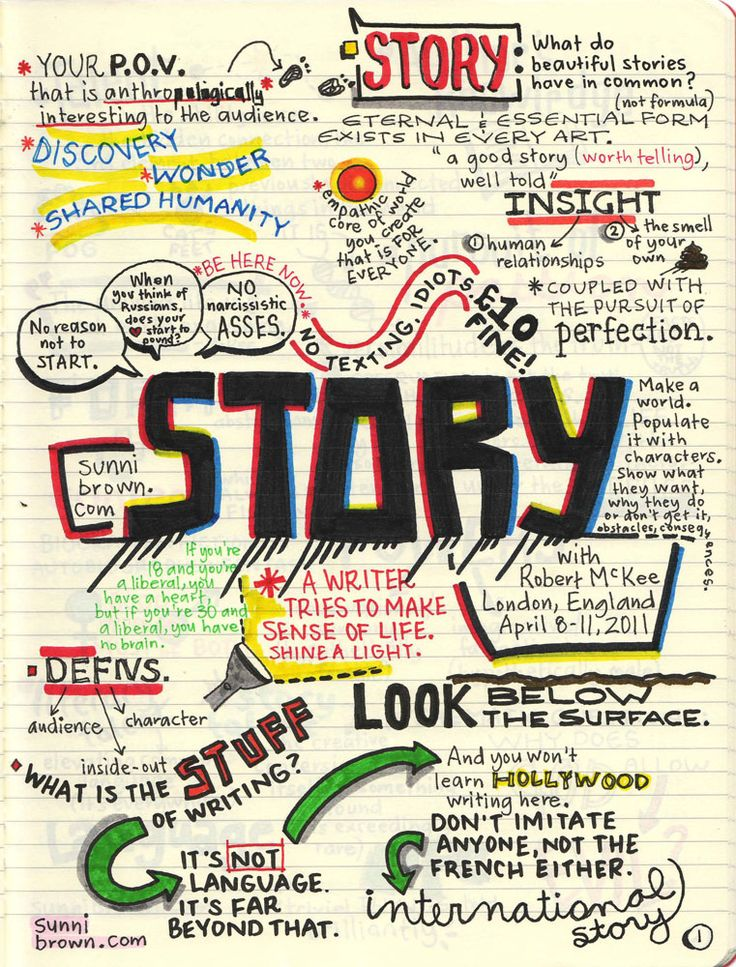 Love this set of doodles from Sunni Brown on the art of storytelling by Robert McKee.