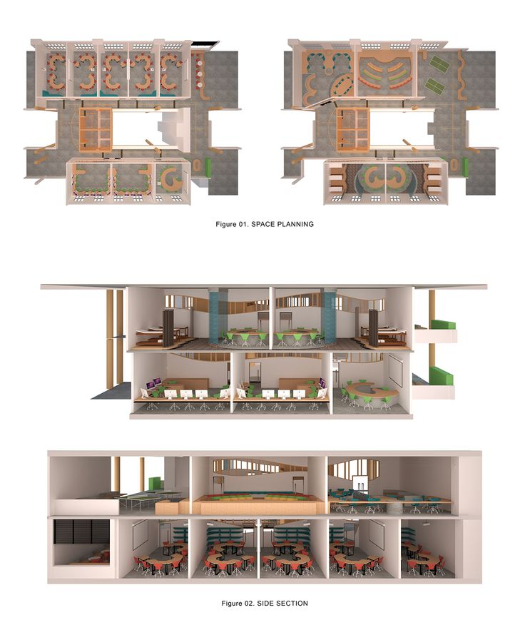 Interior Design Institute Nz: 17 Best Images About FINAL PROJECT: BLIND VOCATIONAL