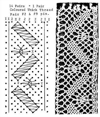 bobbin lace pattern