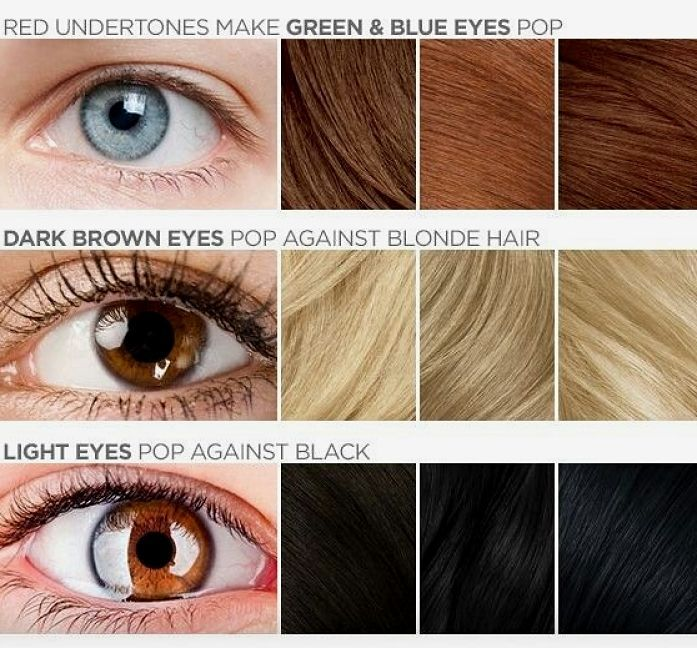 Matching Hair Colors And Eyes Colors That Really Pop And