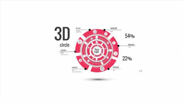 3D circle of statistics  http://preziland.com/