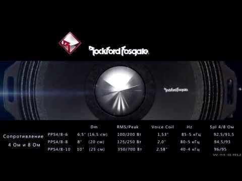 АКУСТИКА. Обзор акустики. Rockford Fosgate серии Punch мидбасы и твитеры для Open Air Spl