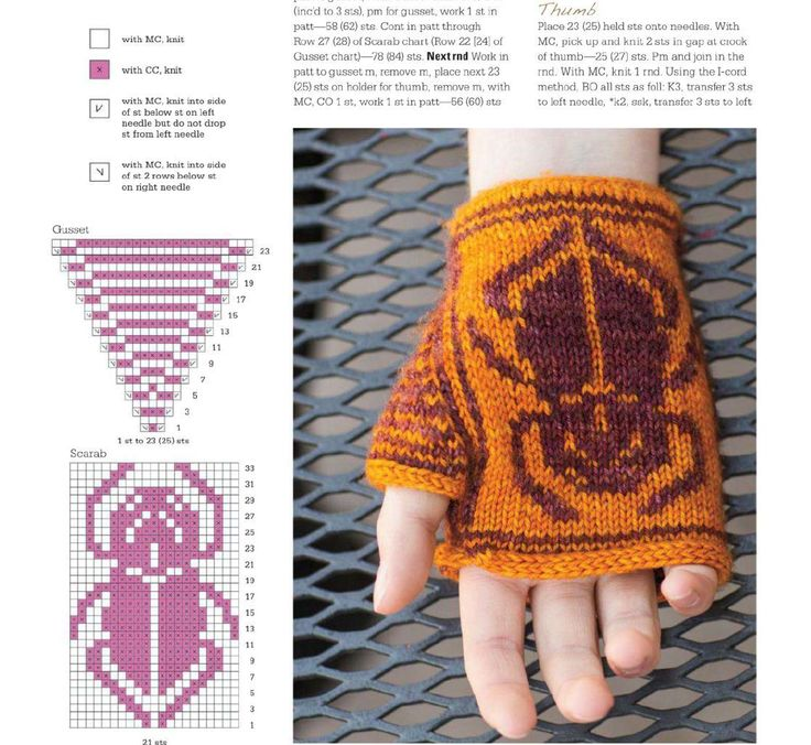 #ClippedOnIssuu from Knitscene Accessories - 2014