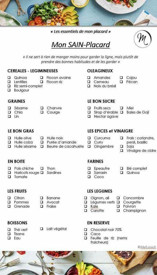 liste des aliments sains   – Fit –   #aliments #des #FIT #liste #sains