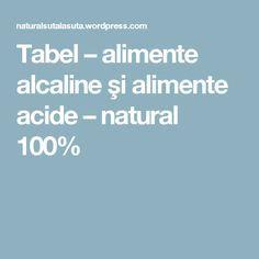 Tabel – alimente alcaline şi alimente acide – natural 100%