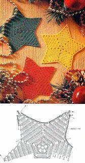 http://luncinettodicristina.blogspot.com: stelle :sottobicchieri o da appendere, magari in oro e argento
