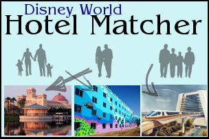 Take the Disney World hotel matcher quiz - find the best Disney World hotel for you