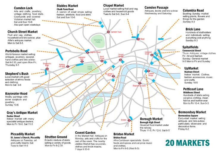 London markets map, showing Portobello Market, Brick Lane Market, Brixton Market and 17 others