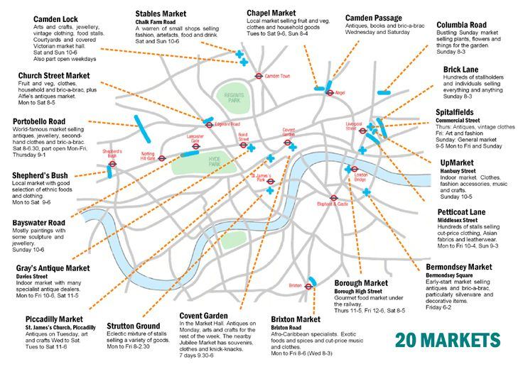 London markets map, showing Portobello Market, Brick Lane Market, Brixton Market and 17 others