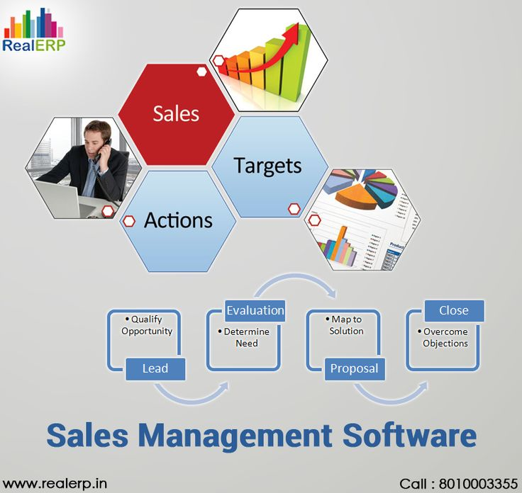 turn prospects into happy, loyal customers. This software is specifically built to automate repeatable workflows, and minimize manual effort. See more @ http://www.realerp.in/real-estate-erp-sales-management-software-india.html#SalesManagement