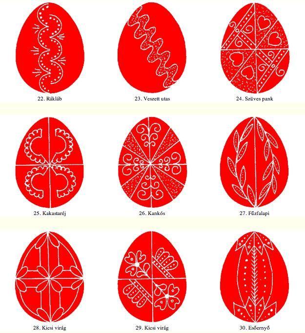 Magyar Traditional patterns