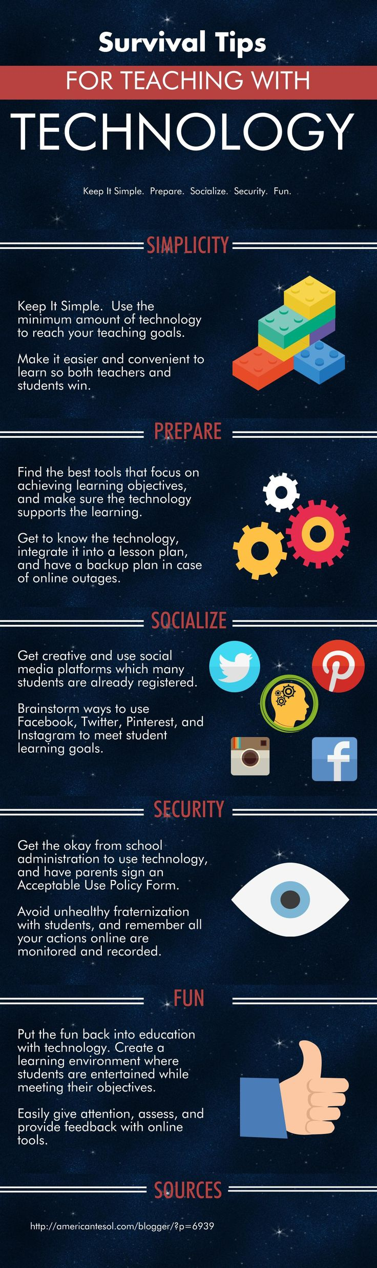 Survival Tips for #Teaching with #Technology