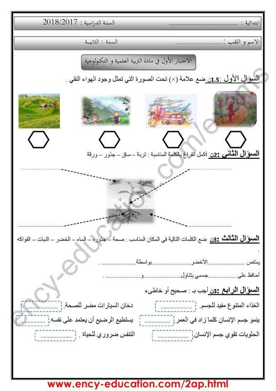 Picture Education Com Map Techno