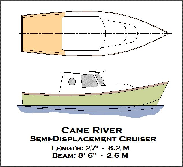 Cane River Semi-Displacement Cruiser Boat Plans
