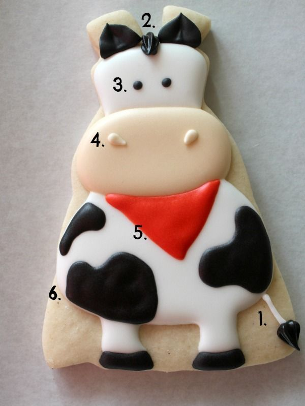 "Decorated Cow Cookies Pipe a tail with a #2 tip Add a tail and hair ""poofs"" using a #13 tip Use black 20-second icing to add eyes Add nostrils and maybe a line around the lower part of the face {see final photo} Use red 20-second icing to make a sweet little bandana Create cow print with black 20-second icing"