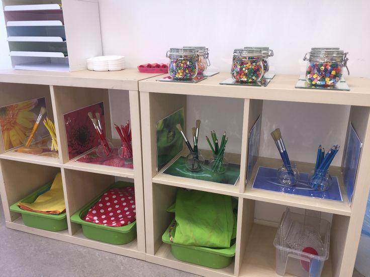Pedagogisk miljö i förskolan