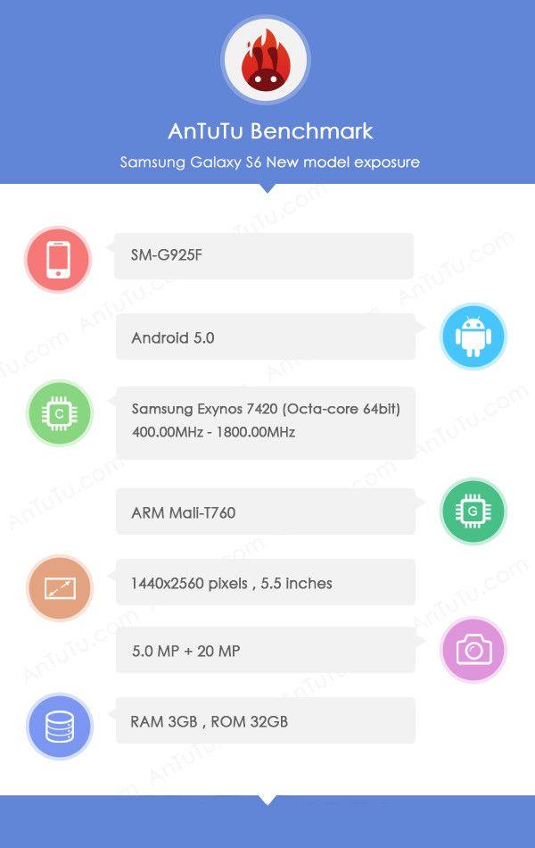 A-Tecno: Samsung Galaxy S6: ecco le probabili caratteristiche