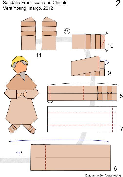 Diagrama da Sandalia Franciscana ou Chinelo - Vera Young, pg 02