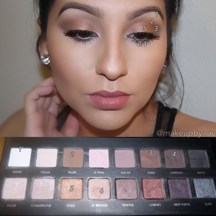 I love this look from @Sephora's #TheBeautyBoard: http://gallery.sephora.com/photo/lorca-pro-palette-34231