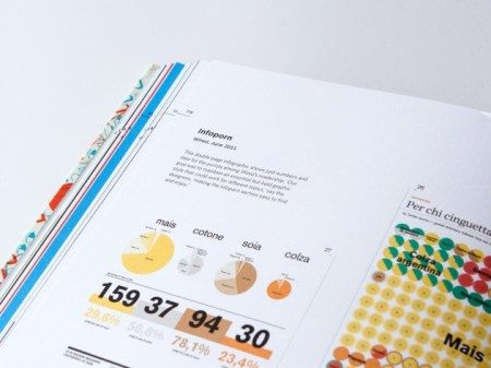 1000+ images about Information Graphics on Pinterest | Sketchbooks ...