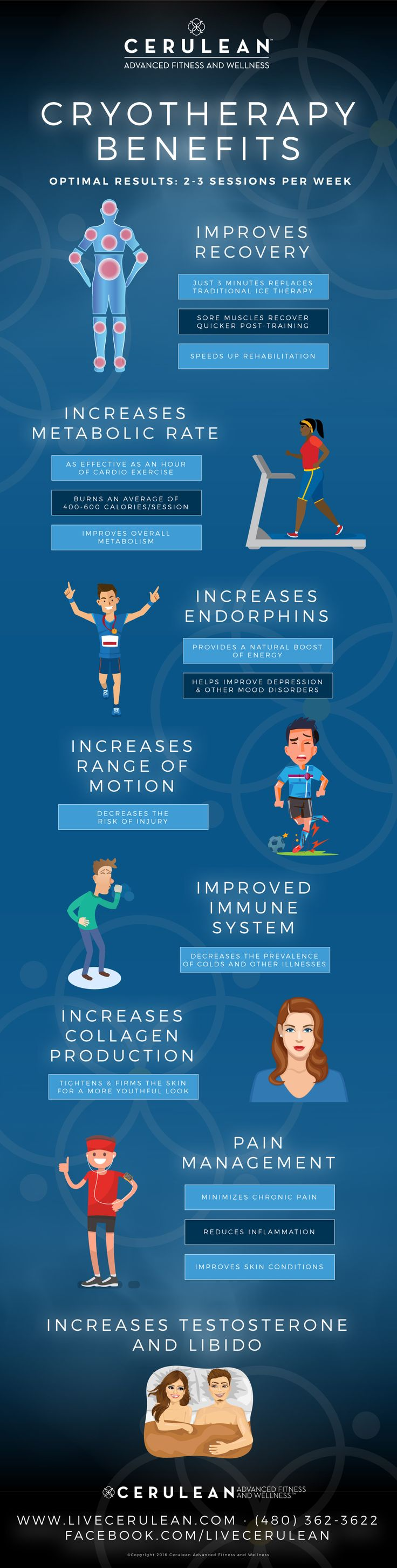 8 benefits of whole body cryotherapy #livecerulean #cryotherapy #scottsdale