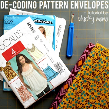 how to sew from a pattern... just in case i ever feel adventurous.