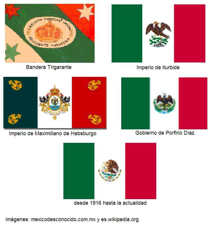 La Bandera Nacional de México Los mexicanos en todos estos años de convulsión y lucha, han buscado un modo de simbolizar a los grupos que representan durante estas luchas, y una vez terminadas éstas, lograr obtener un elemento visible que represente a todo un país, es así como surge la idea de diseñar una bandera,antes de ser como la conocemos en la actualidad, tuvo que pasar diferentes etapas y cambios en su apariencia desde el triunfo de la guerra de independencia hasta nuestros días.