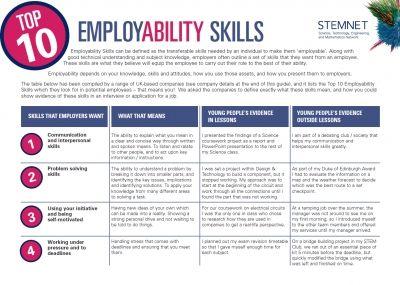 employment skills