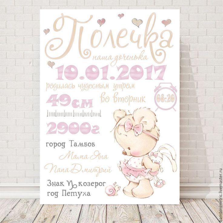 Метрика детская постер. Электронный формат 250 руб. Ваша Саша)))