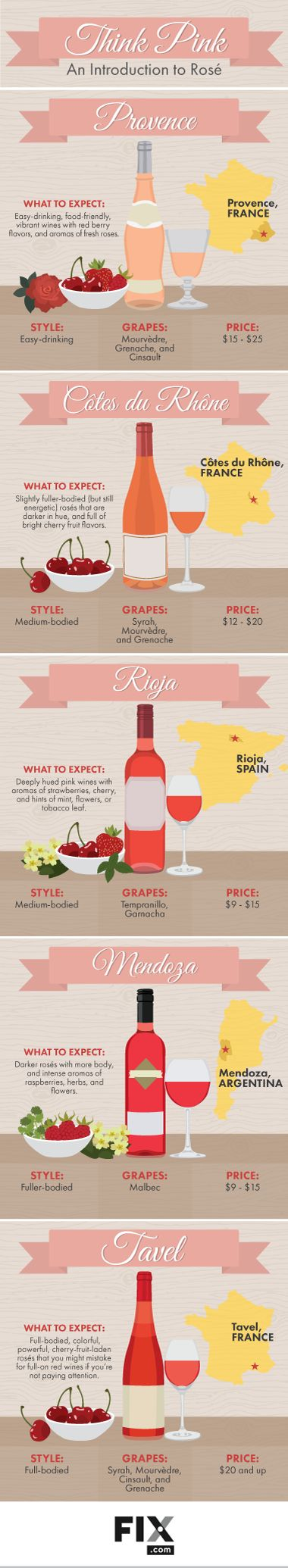 Think Pink An Introduction to Rosé #wine #rosé #wineeducation