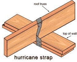 hurricane strap - Google Search