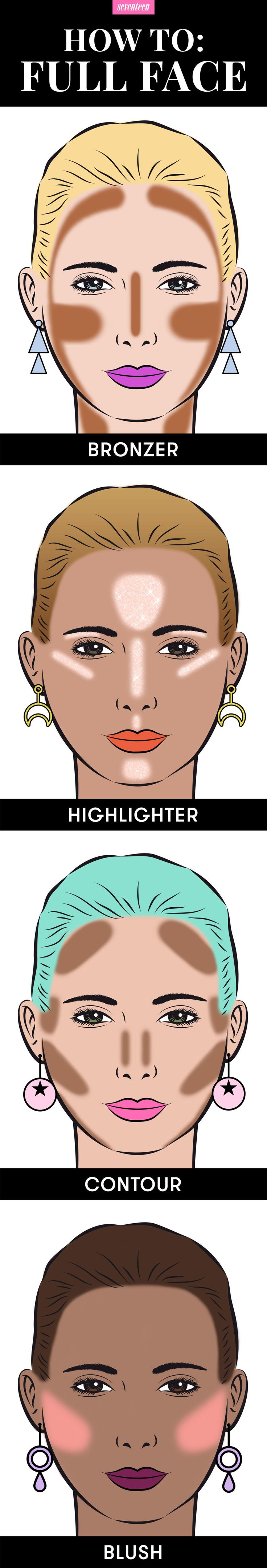 How To Contour Your Face Like Kylie Jenner Even If You've Never Contoured  In Your Life