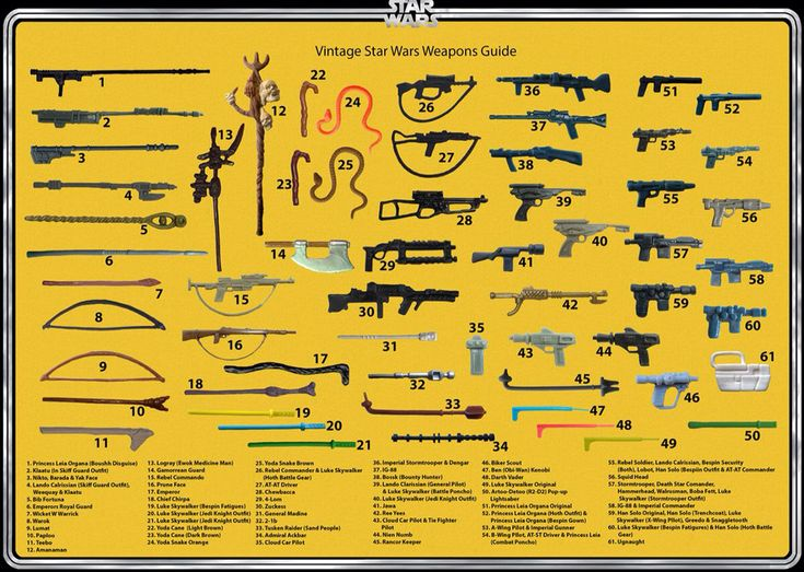 I had this and used it religiously: Weapons Description for the original Star Wars Action Figures.
