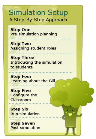 Veggie Bill, Parliamentary Committee Simulation Setup