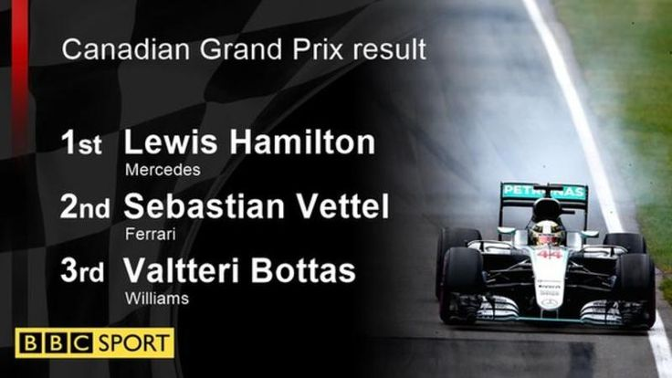R7: Mercedes' Lewis Hamilton won the Canadian Grand Prix after a tense strategic battle with Sebastian Vettel's revived Ferrari.