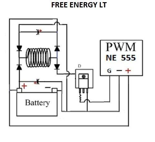 168 best free energy images on pinterest
