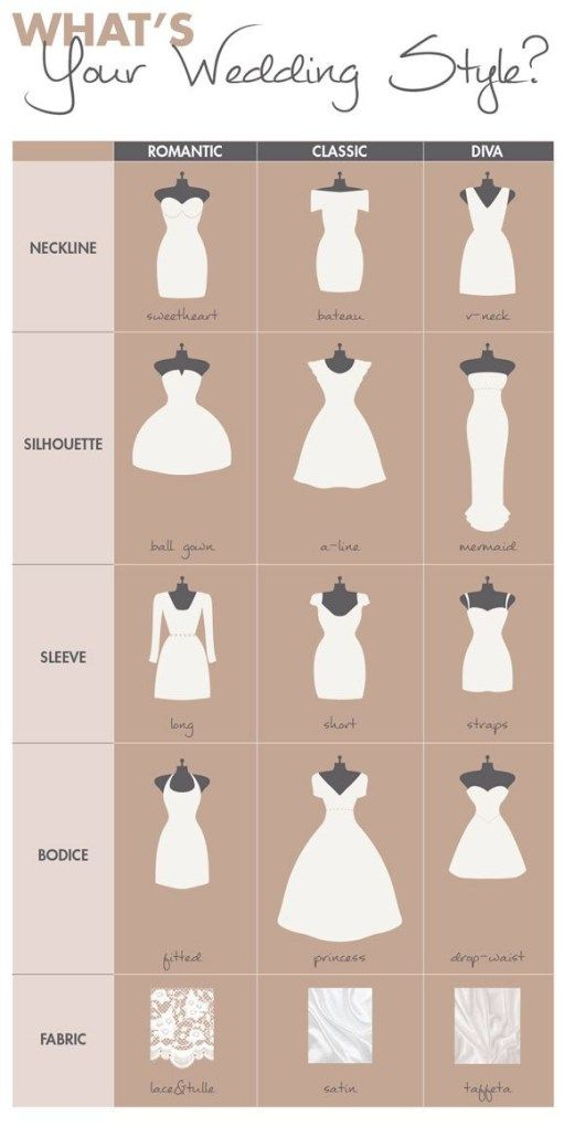 #Wedding Style##Wedding dress#