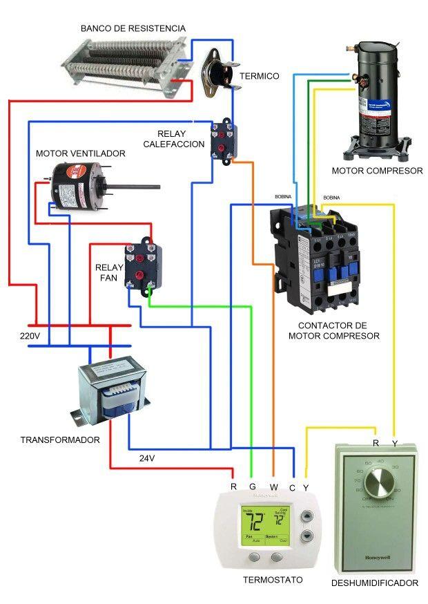 Circuito d refrigeracion